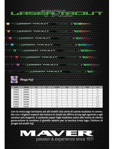 Maver štap Laser Trout AZ.7 4,50m 25-40 gr